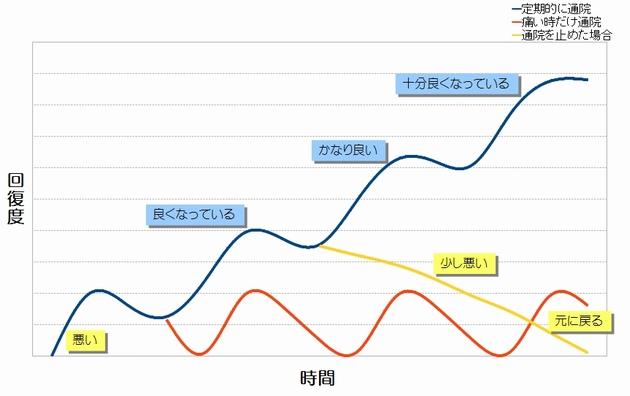 img_graph